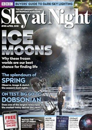 Sky at Night - April 2018